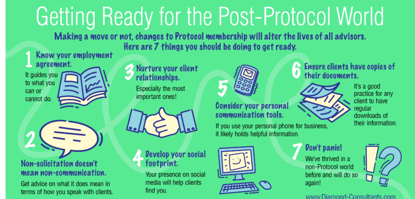 Protocol or Not: 7-Steps for Financial Advisors [Infographic]