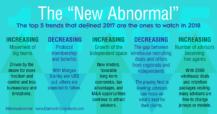 Diamond Consultants - New Abnormal Financial Advisor Trends Infographic